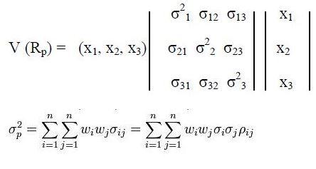 Quelques éléments des calculs de Markowitz.