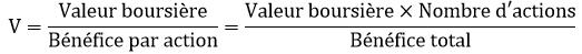 Formule du price earning ratio.